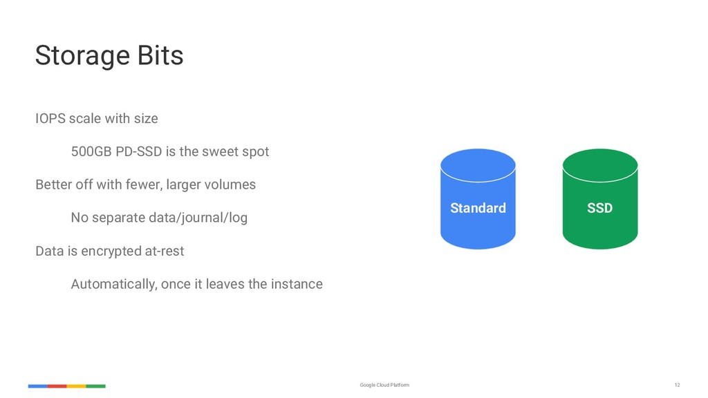 Google Cloud Platform 12 Storage Bits IOPS scal...