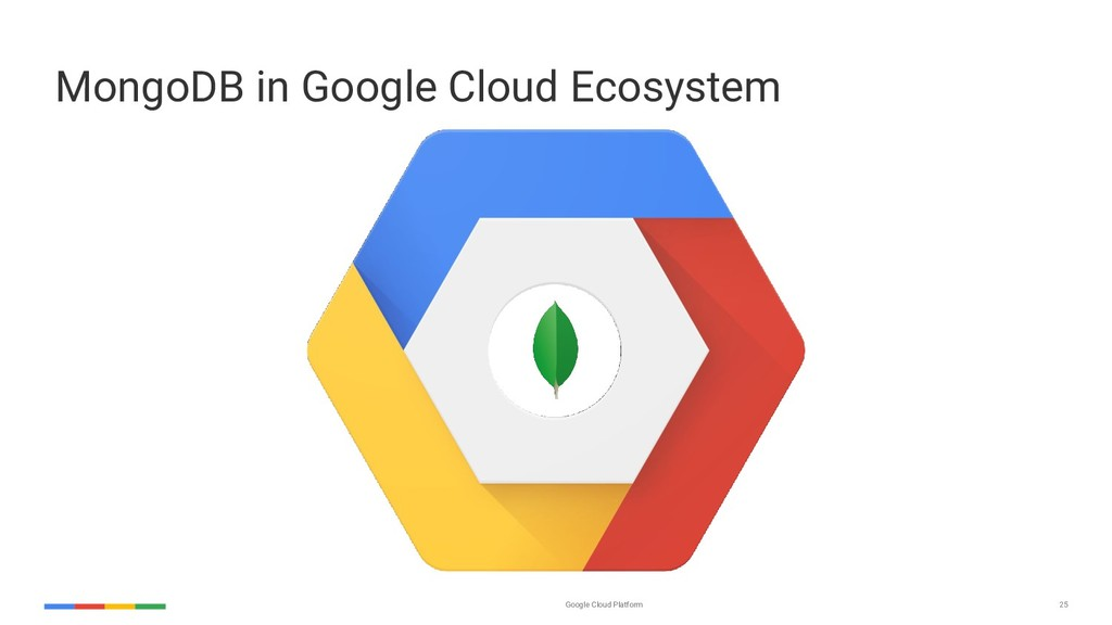 Google Cloud Platform 25 MongoDB in Google Clou...