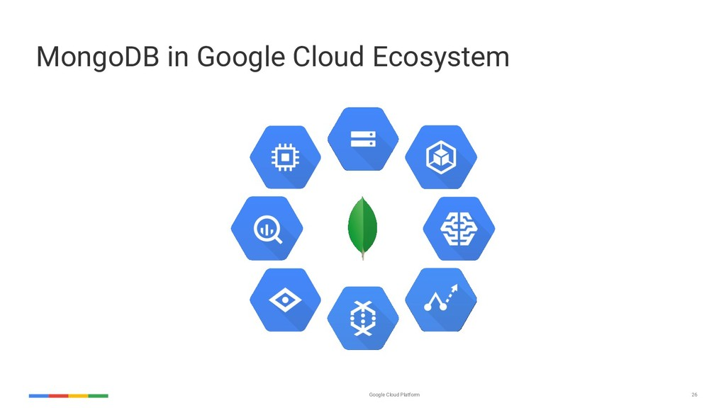 Google Cloud Platform 26 MongoDB in Google Clou...