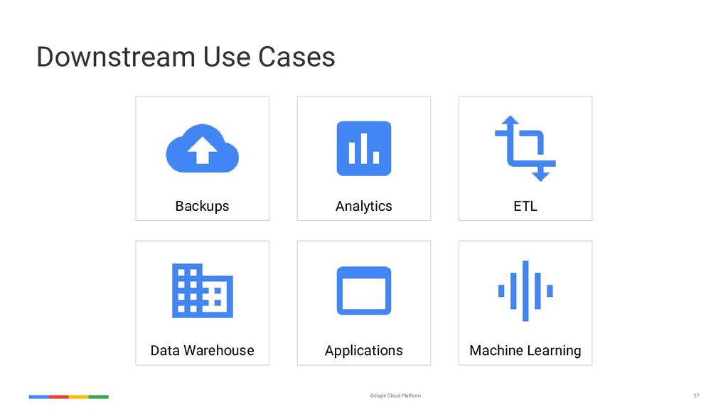 Google Cloud Platform 27 Downstream Use Cases B...