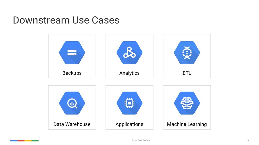 Google Cloud Platform 28 Downstream Use Cases B...