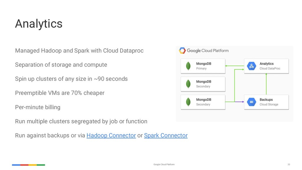 Google Cloud Platform 33 Managed Hadoop and Spa...