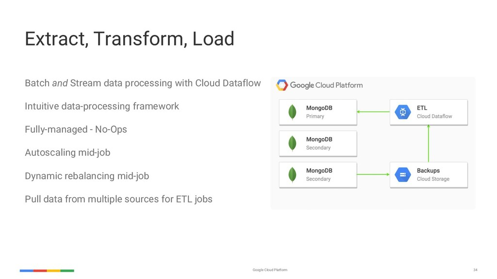 Google Cloud Platform 34 Extract, Transform, Lo...
