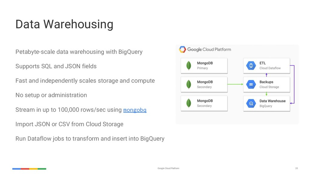 Google Cloud Platform 35 Data Warehousing Petab...
