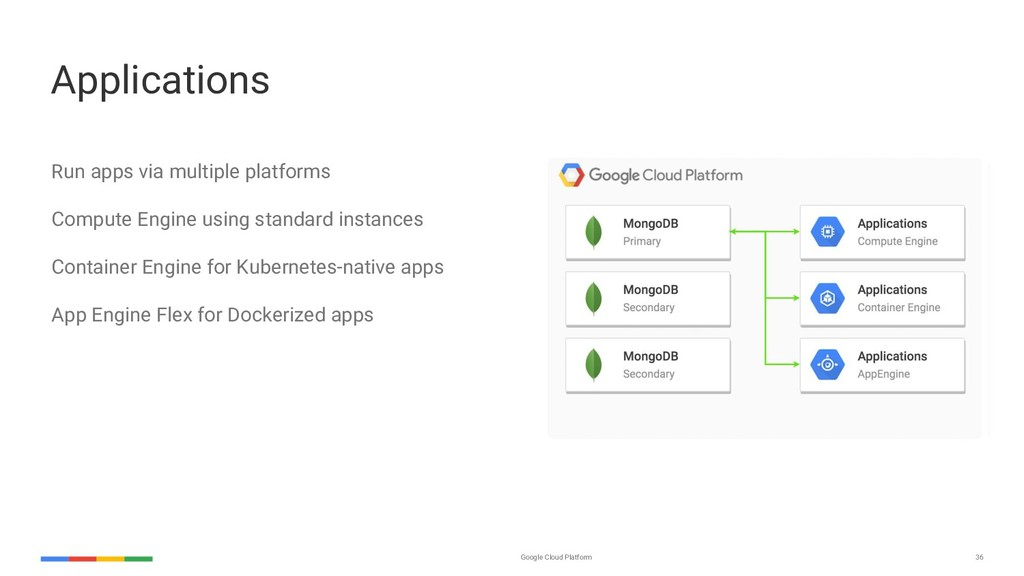 Google Cloud Platform 36 Applications Run apps ...