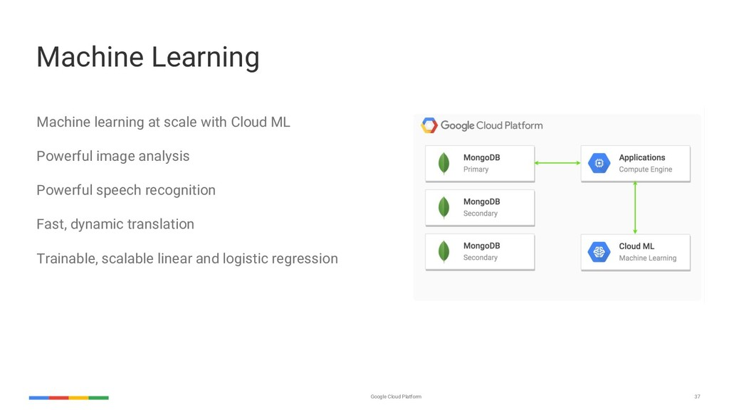 Google Cloud Platform 37 Machine Learning Machi...