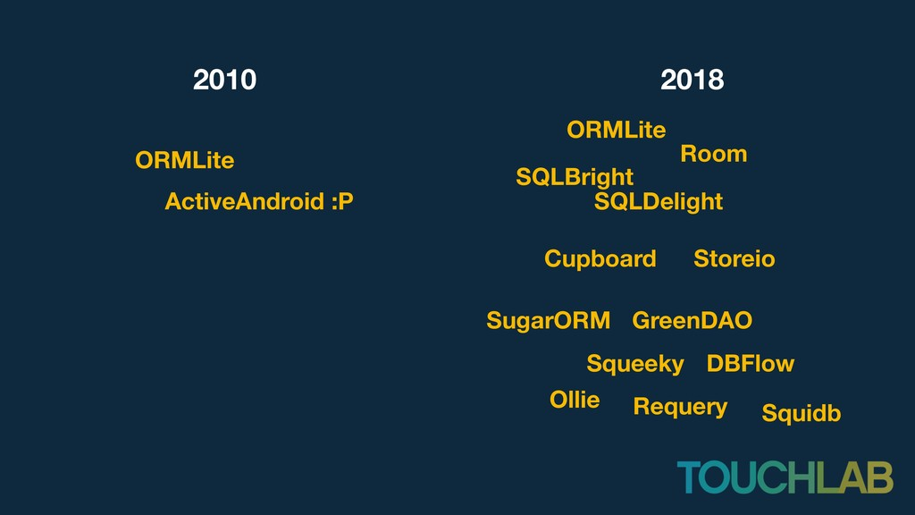 2010 ORMLite ActiveAndroid :P 2018 ORMLite SQLB...
