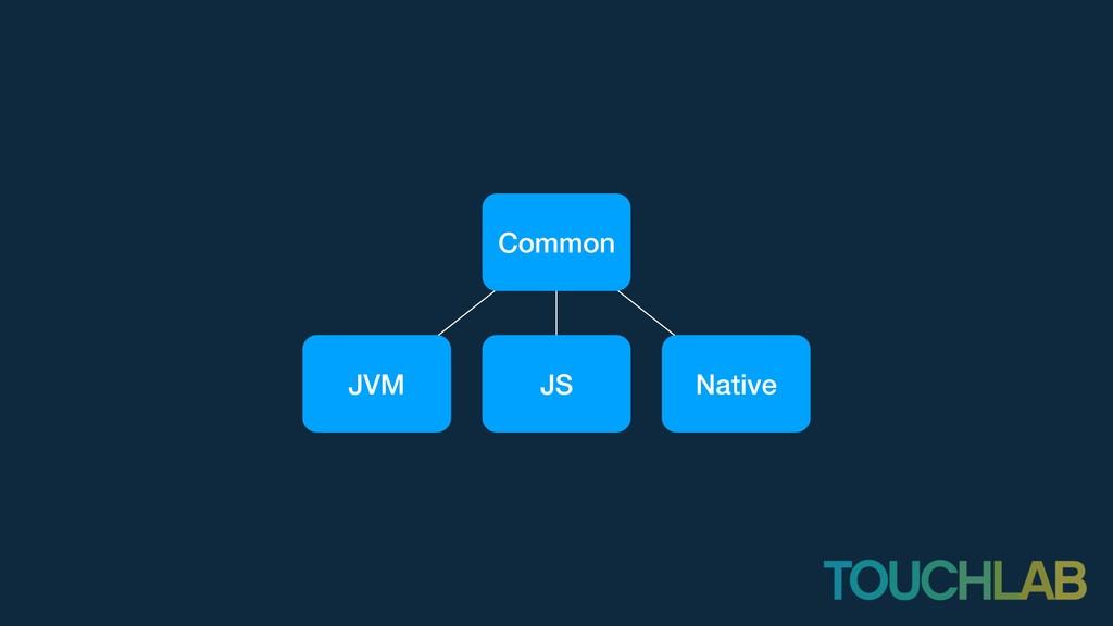 JVM JS Native Common