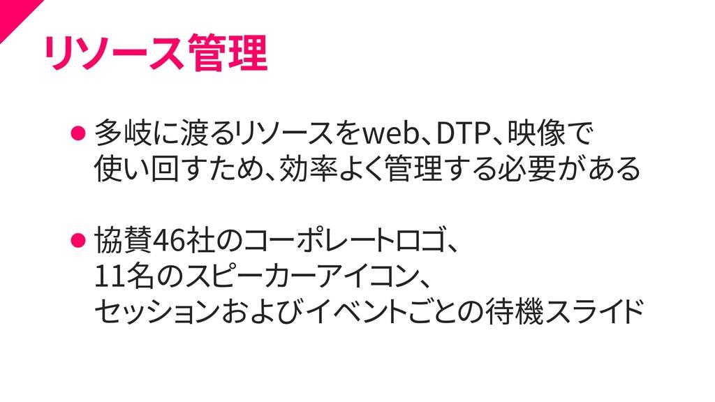 リソース管理 ⚫ 多岐に渡るリソースをweb、DTP、映像で ⚫ 使い回すため、効率よく管理す...
