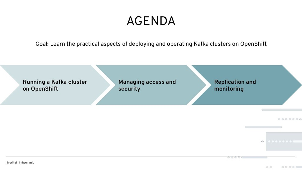 AGENDA Running a Kafka cluster on OpenShift Man...
