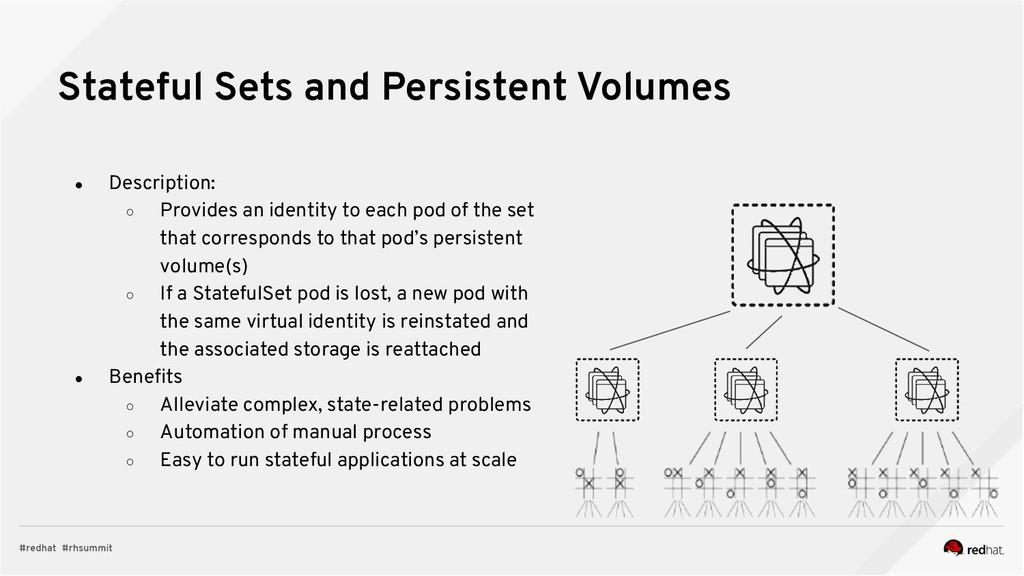 Stateful Sets and Persistent Volumes ● Descript...