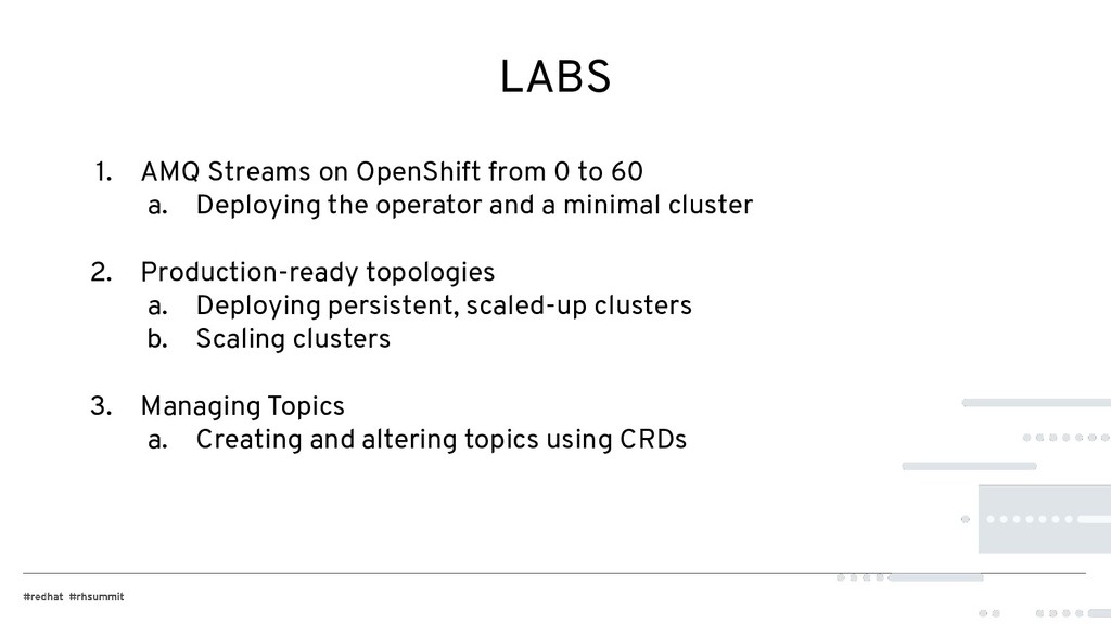LABS 1. AMQ Streams on OpenShift from 0 to 60 a...