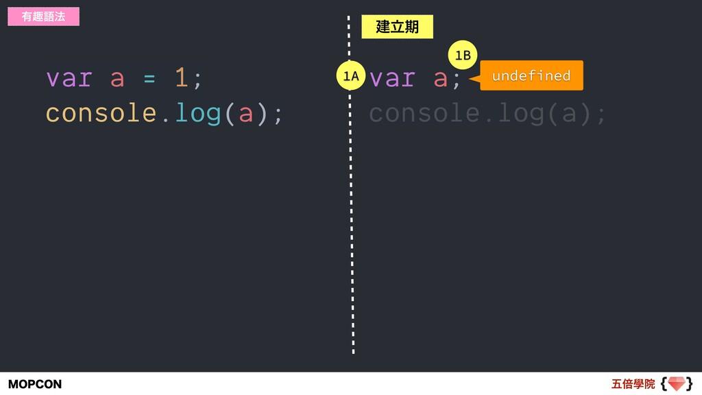 ޒഒላӃ .01$0/ var a = 1; console.log(a); ༗झޠ๏ ݐཱظ...