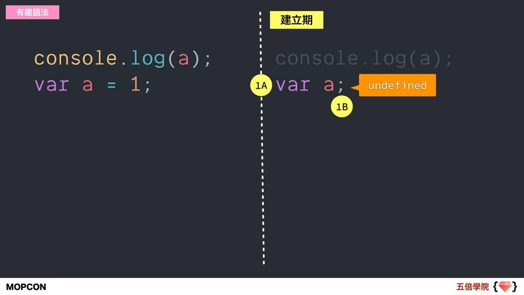 ޒഒላӃ .01$0/ console.log(a); var a = 1; ༗झޠ๏ ݐཱظ...