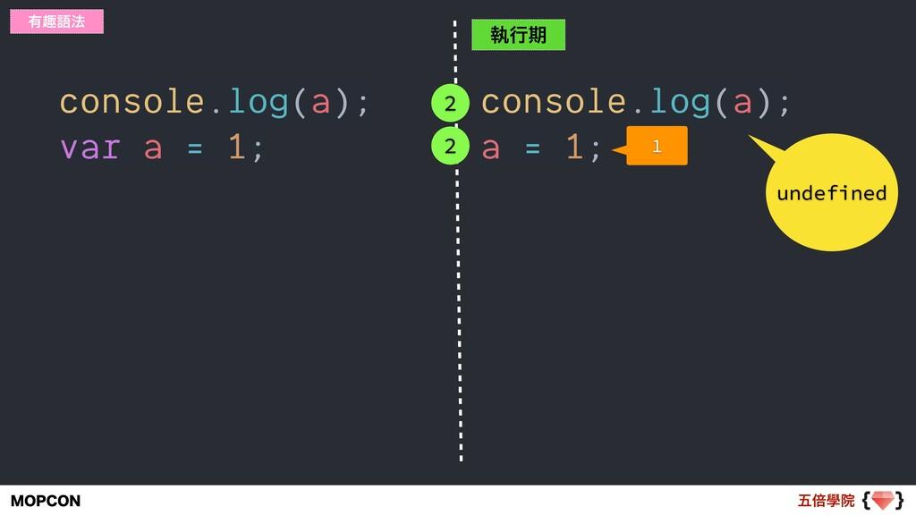 ޒഒላӃ .01$0/ console.log(a); var a = 1; ༗झޠ๏ ࣥߦظ...
