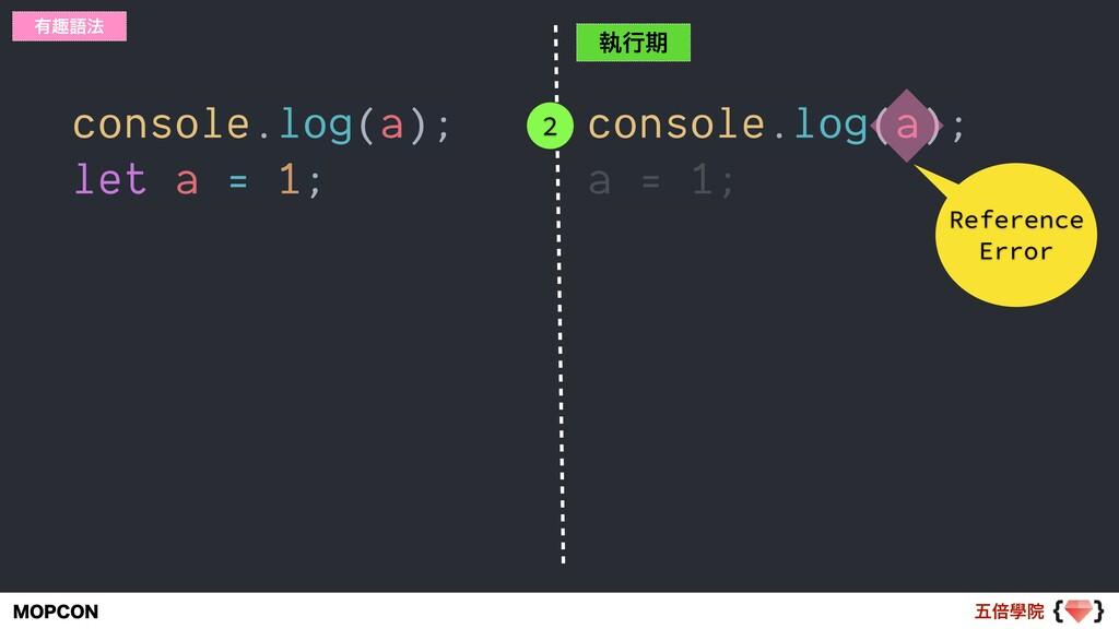 ޒഒላӃ .01$0/ console.log(a); let a = 1; ༗झޠ๏ ࣥߦظ...