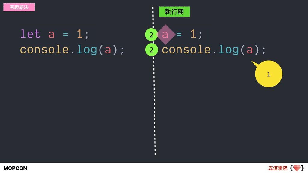 ޒഒላӃ .01$0/ let a = 1; console.log(a); ༗झޠ๏ ࣥߦظ...