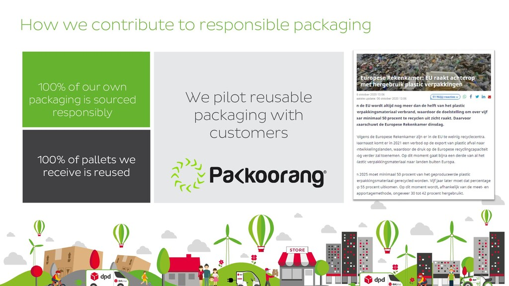 13 How we contribute to responsible packaging 1...