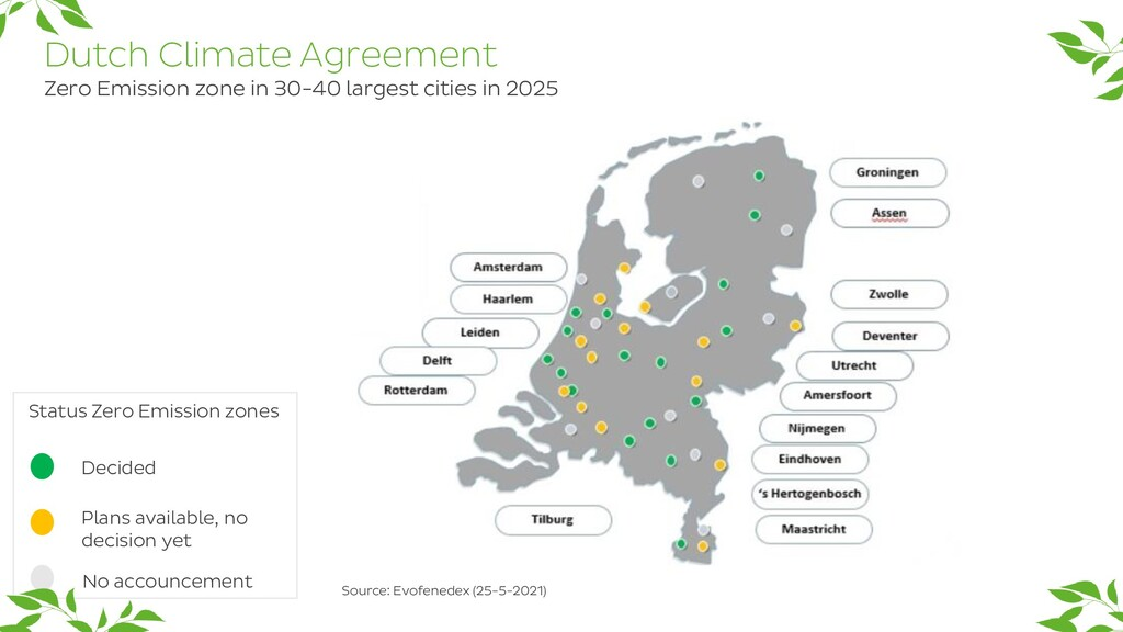 16 Dutch Climate Agreement Zero Emission zone i...