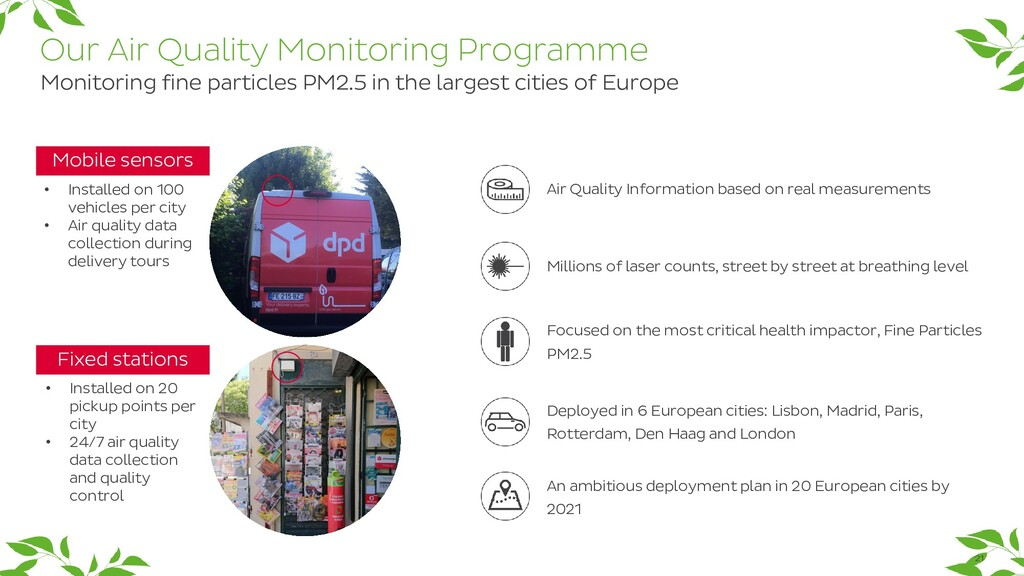 21 Our Air Quality Monitoring Programme Monitor...