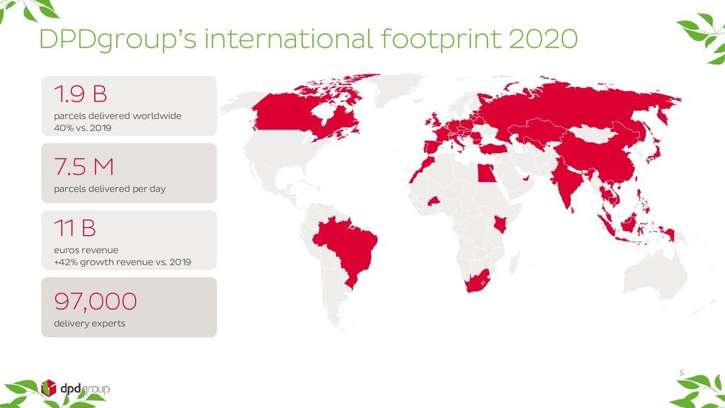 DPDgroup's international footprint 2020 5 1.9 B...