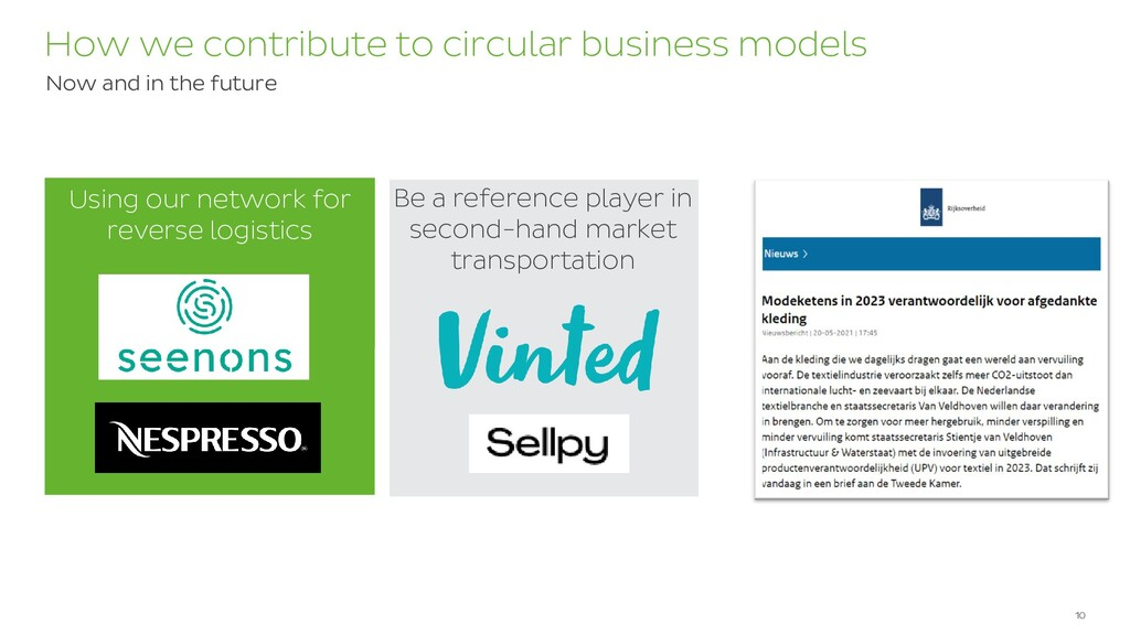 10 How we contribute to circular business model...