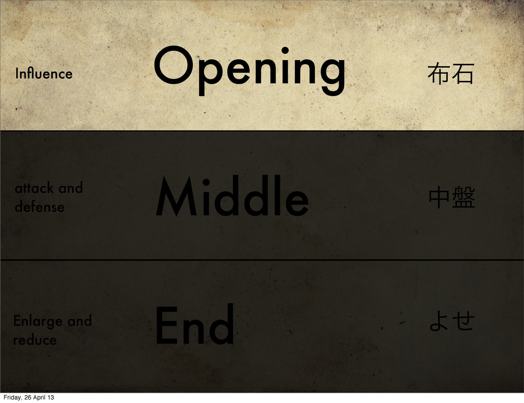 Opening ੴ Influence த൫ Αͤ Middle attack and def...