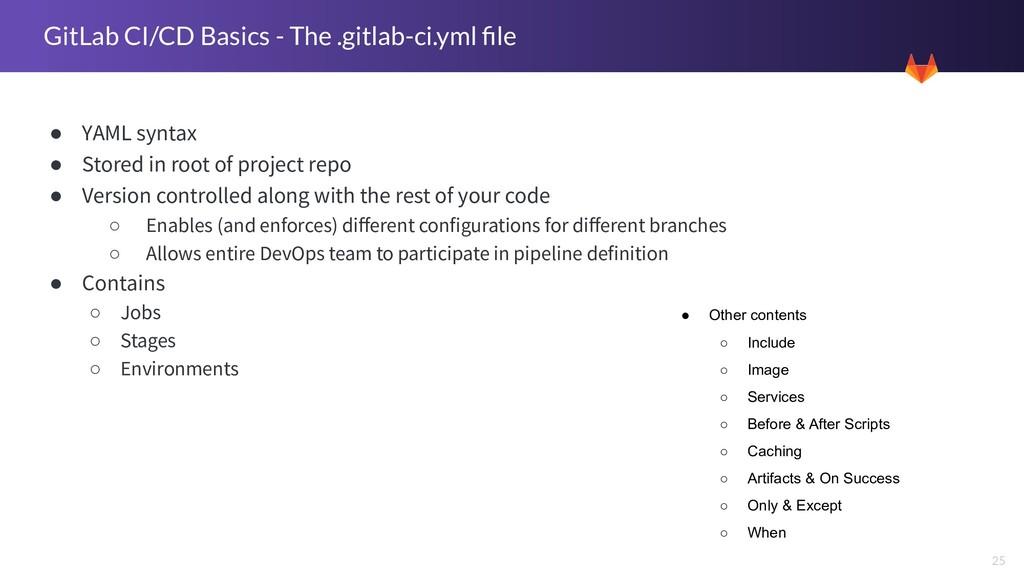 25 GitLab CI/CD Basics - The .gitlab-ci.yml file...