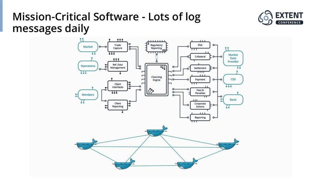 Mission-Critical Software - Lots of log message...
