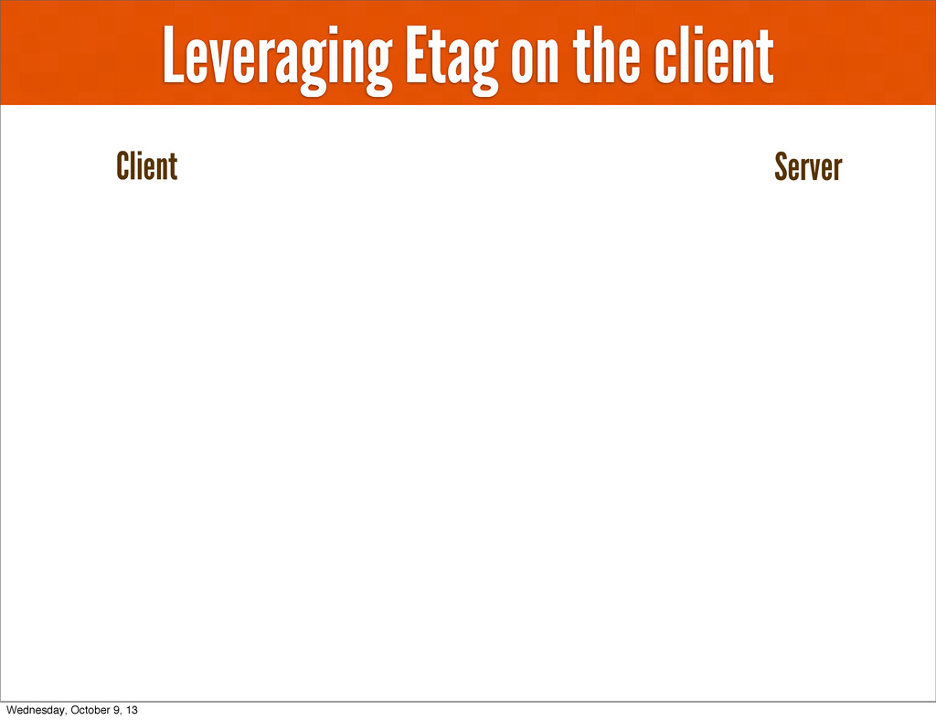 Leveraging Etag on the client Client Server Wed...