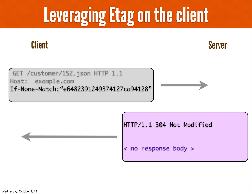 Leveraging Etag on the client GET /customer/152...