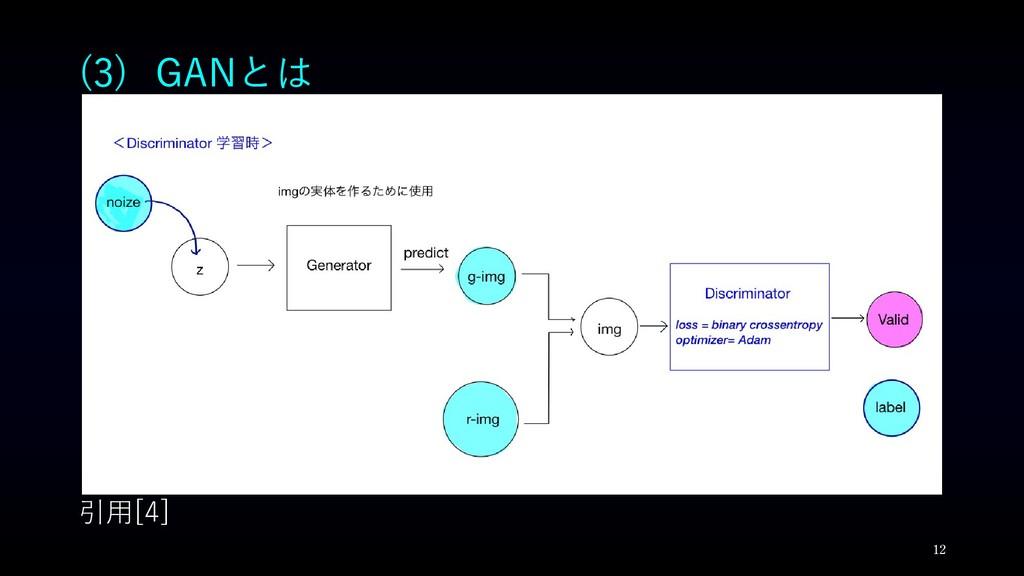 (3) GANとは 12 引用[4]