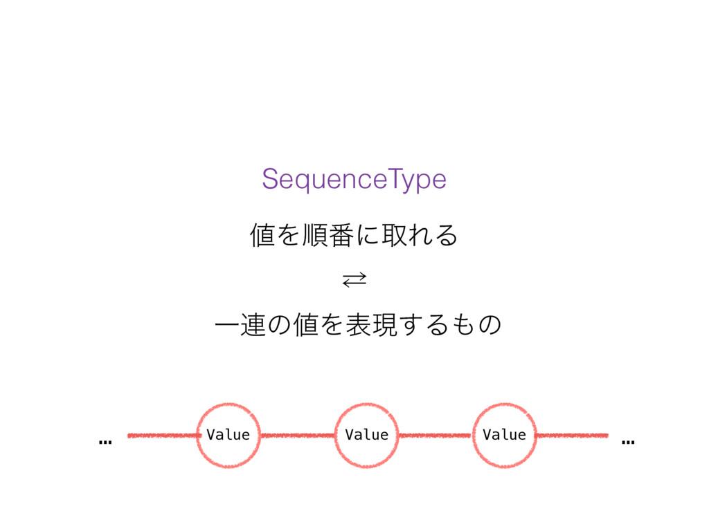 SequenceType  Λॱ൪ʹऔΕΔ ⁶ Ұ࿈ͷΛදݱ͢Δͷ Value ...