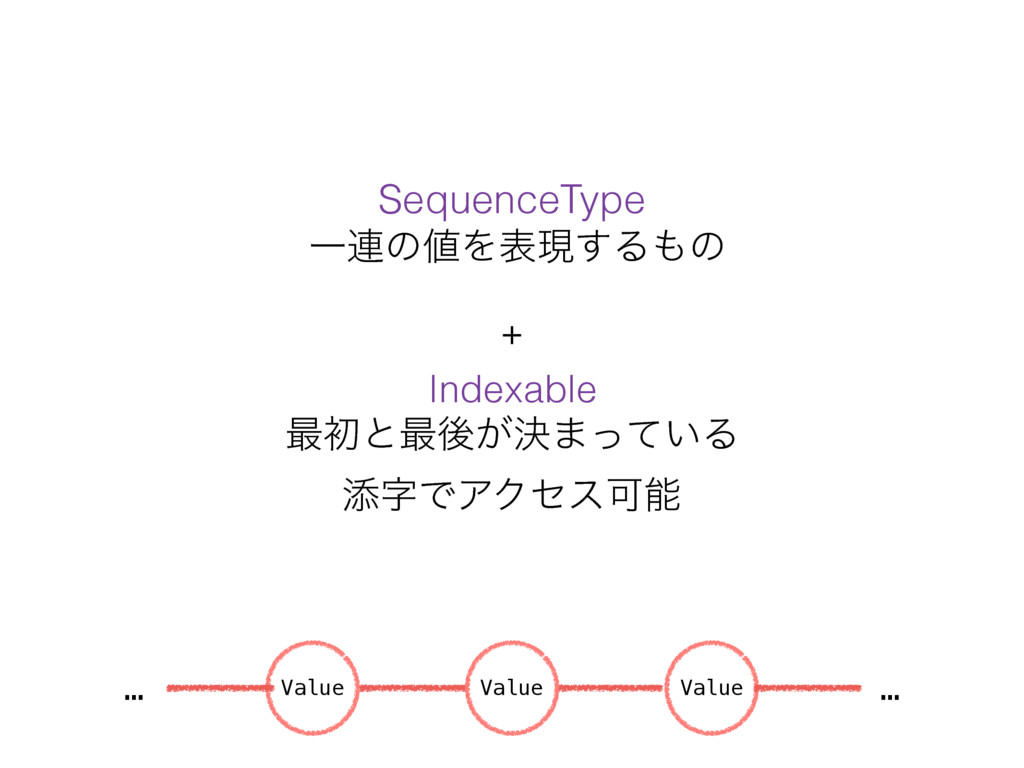 SequenceType
