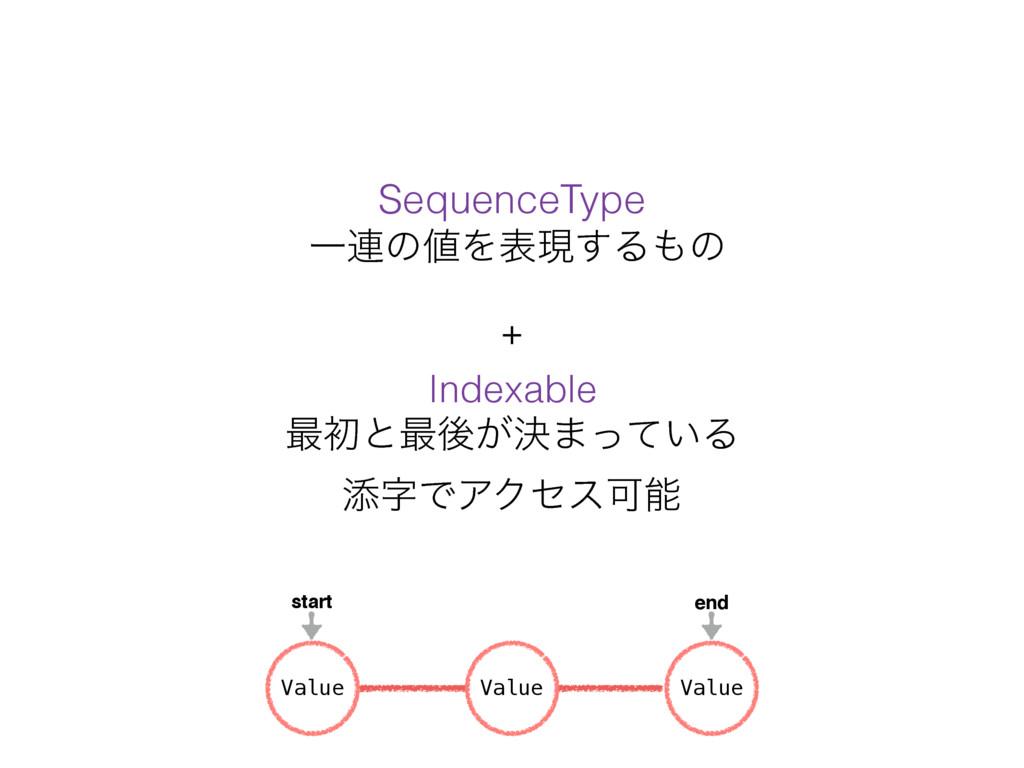 SequenceType Ұ࿈ͷΛදݱ͢Δͷ Value Value Value + I...