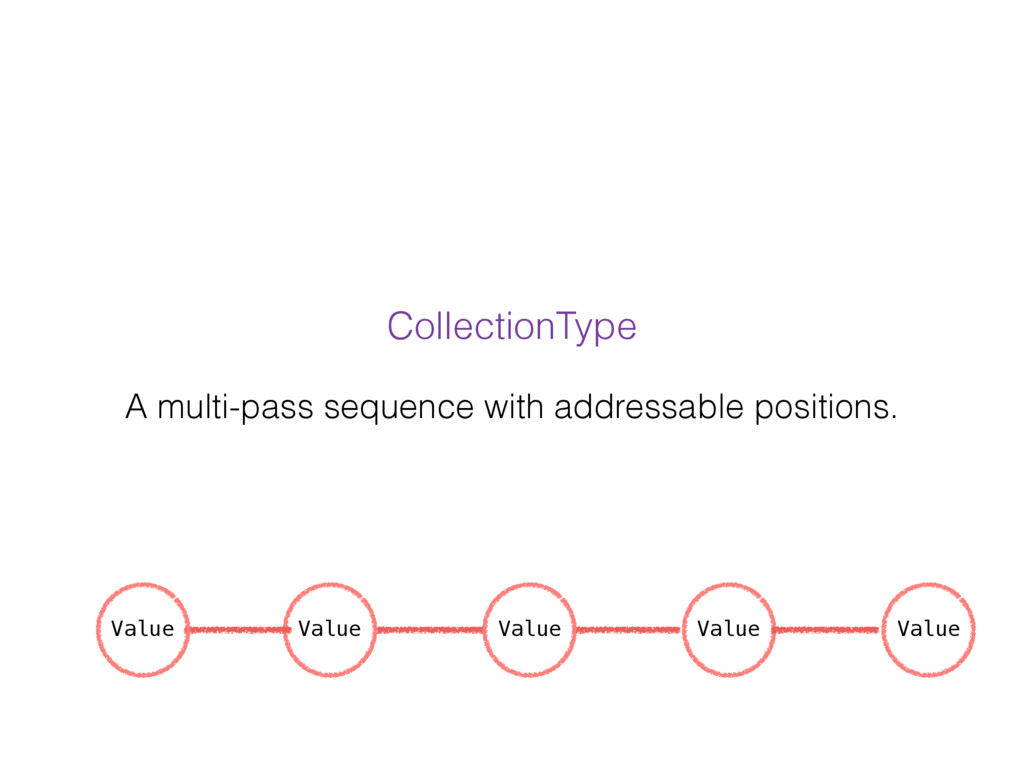 CollectionType