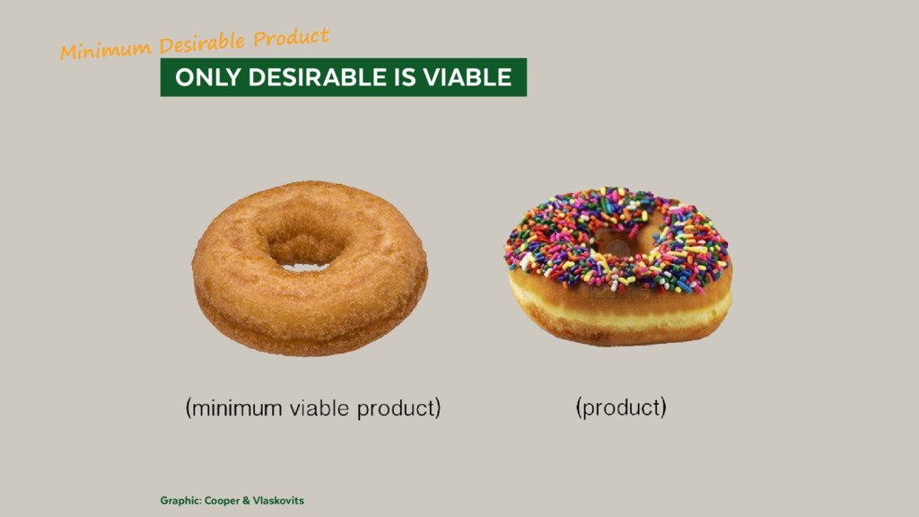 ONLY DESIRABLE IS VIABLE Graphic: Cooper & V...