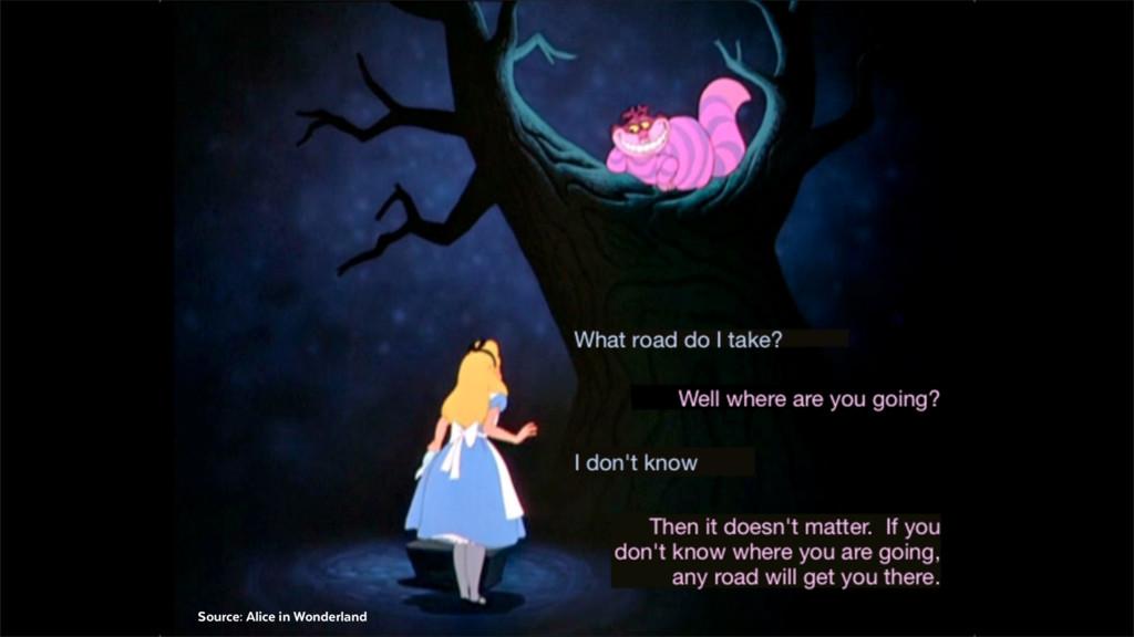 Source: Alice in Wonderland