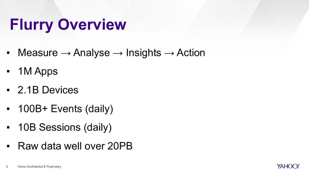 Flurry Overview 3 Yahoo Confidential & Propriet...
