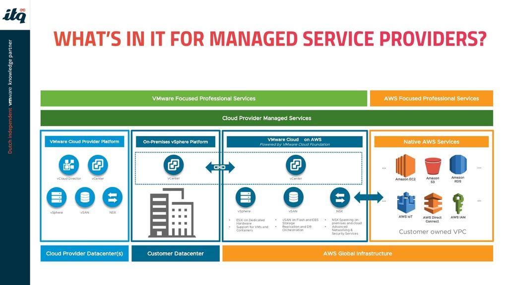 Customer Datacenter vCenter AWS Global Infrastr...