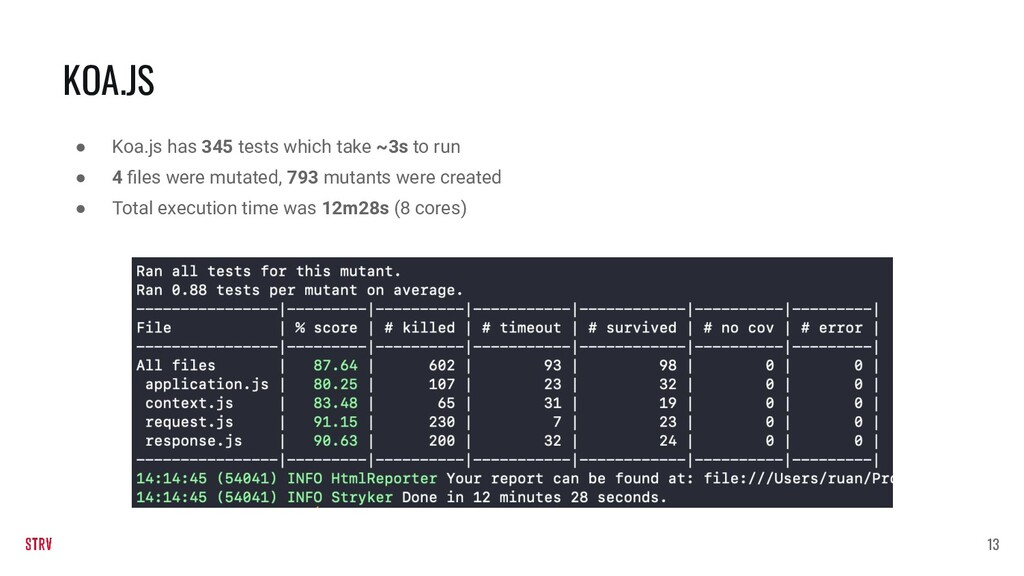KOA.JS 13 ● Koa.js has 345 tests which take ~3s...