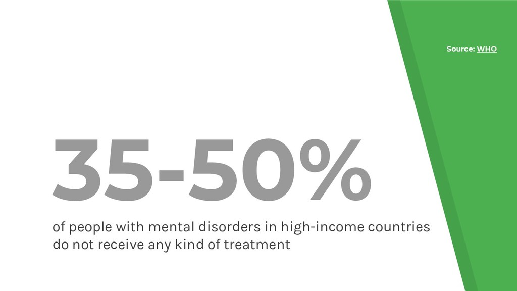 35-50% of people with mental disorders in high-...