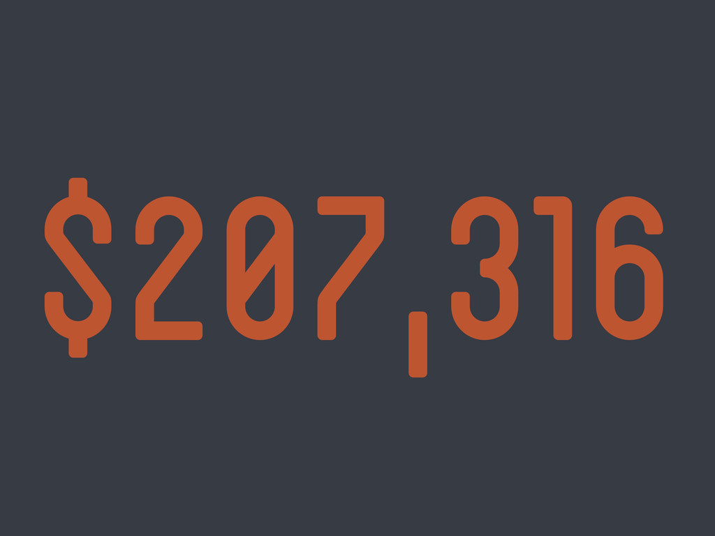 $207,316
