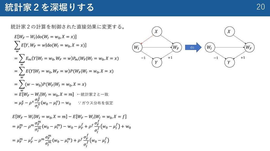 20 統計家2を深堀りする 統計家2の計算を制御された直接効果に変更する。 𝐸 𝑊% − 𝑊&...