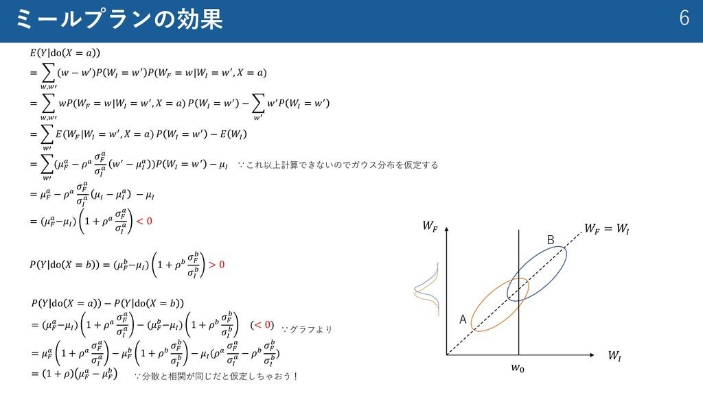 6 ミールプランの効果 𝐸 𝑌 do 𝑋 = 𝑎 = ( !,!# (𝑤 − 𝑤′)𝑃 𝑊$ ...
