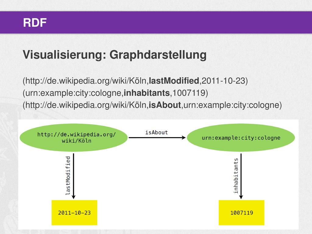 Visualisierung: Graphdarstellung (http://de.wik...