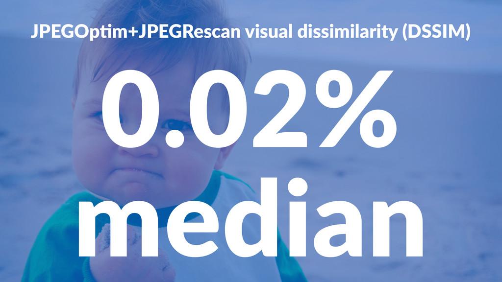 JPEGOp'm+JPEGRescan0visual0dissimilarity0(DSSIM...
