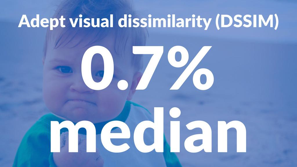 Adept&visual&dissimilarity&(DSSIM) 0.7% median