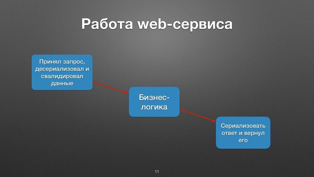 Работа web-сервиса 11 Принял запрос, десериализ...