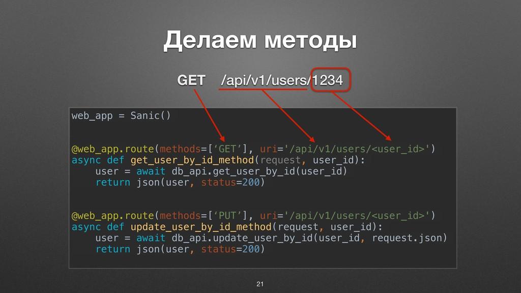 Делаем методы web_app = Sanic() @web_app.route(...